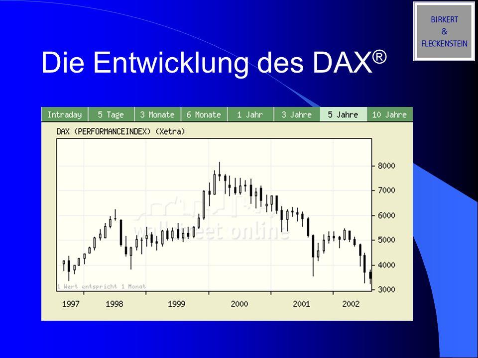Die Entwicklung des DAX ®