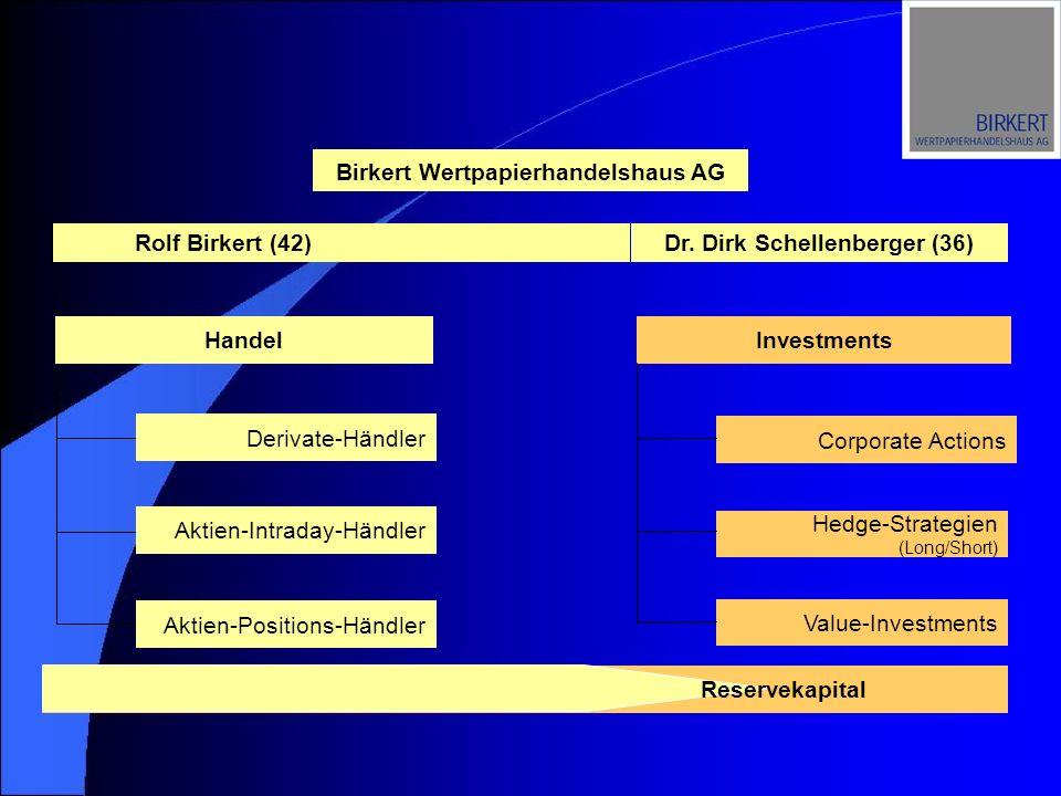 Birkert Wertpapierhandelshaus AG Dr. Dirk Schellenberger (36)Rolf Birkert (42) Reservekapital Value-Investments Aktien-Positions-Händler Hedge-Strateg