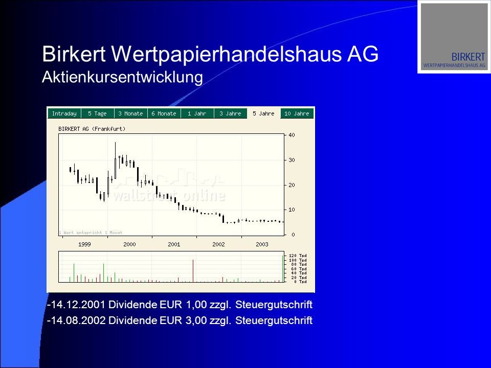 Birkert Wertpapierhandelshaus AG Aktienkursentwicklung - -14.12.2001 Dividende EUR 1,00 zzgl. Steuergutschrift - -14.08.2002 Dividende EUR 3,00 zzgl.