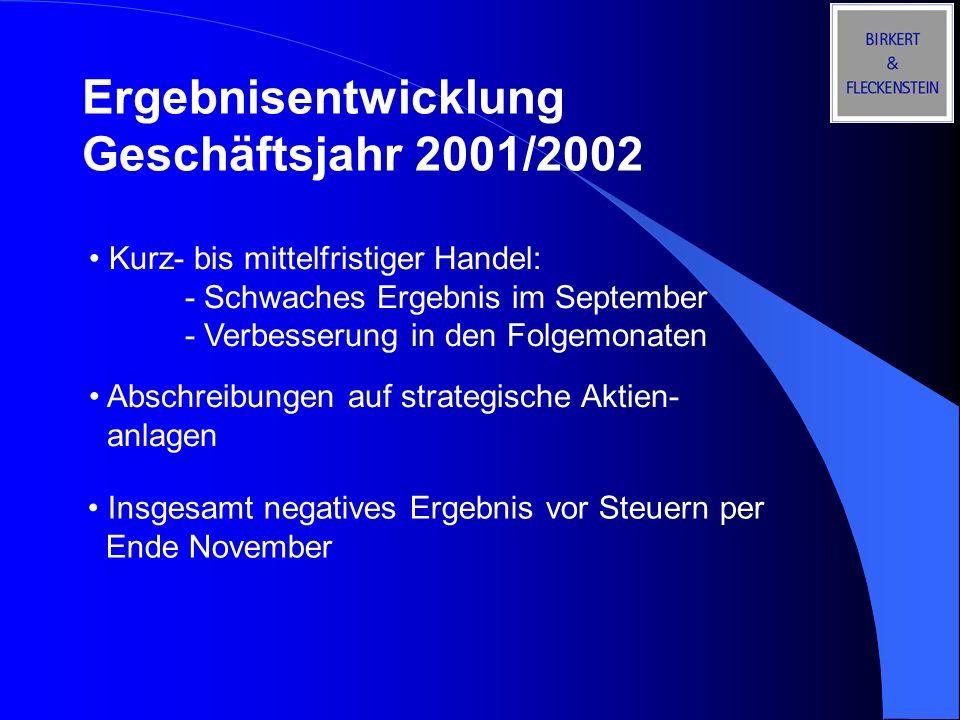 Ergebnisentwicklung Geschäftsjahr 2001/2002 Kurz- bis mittelfristiger Handel: - Schwaches Ergebnis im September - Verbesserung in den Folgemonaten Abs
