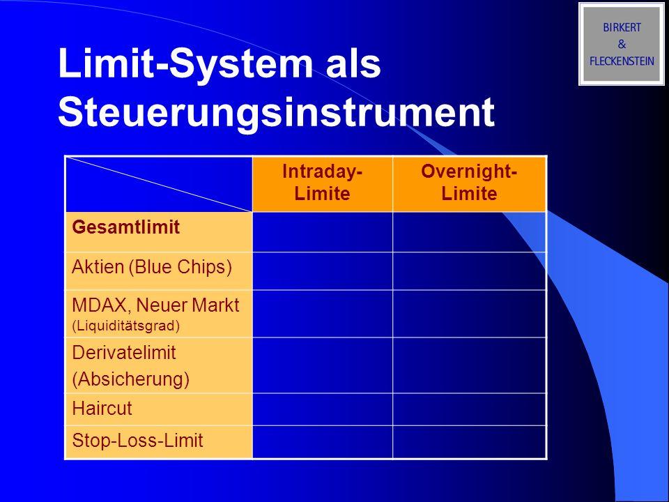 Limit-System als Steuerungsinstrument Intraday- Limite Overnight- Limite Gesamtlimit Aktien (Blue Chips) MDAX, Neuer Markt (Liquiditätsgrad) Derivatel