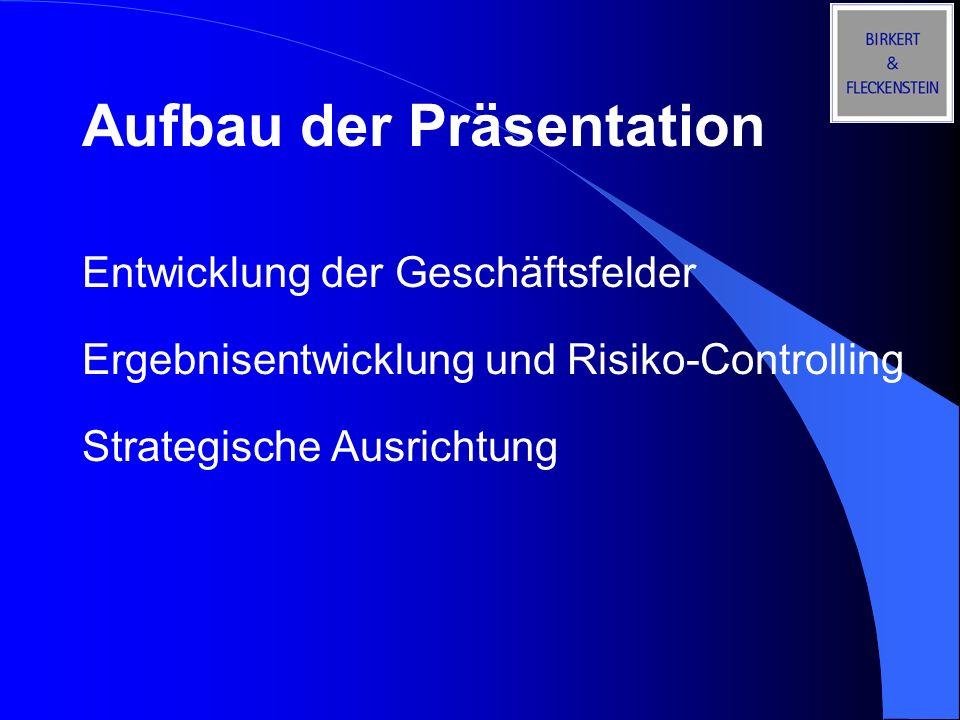 Aufbau der Präsentation Entwicklung der Geschäftsfelder Ergebnisentwicklung und Risiko-Controlling Strategische Ausrichtung