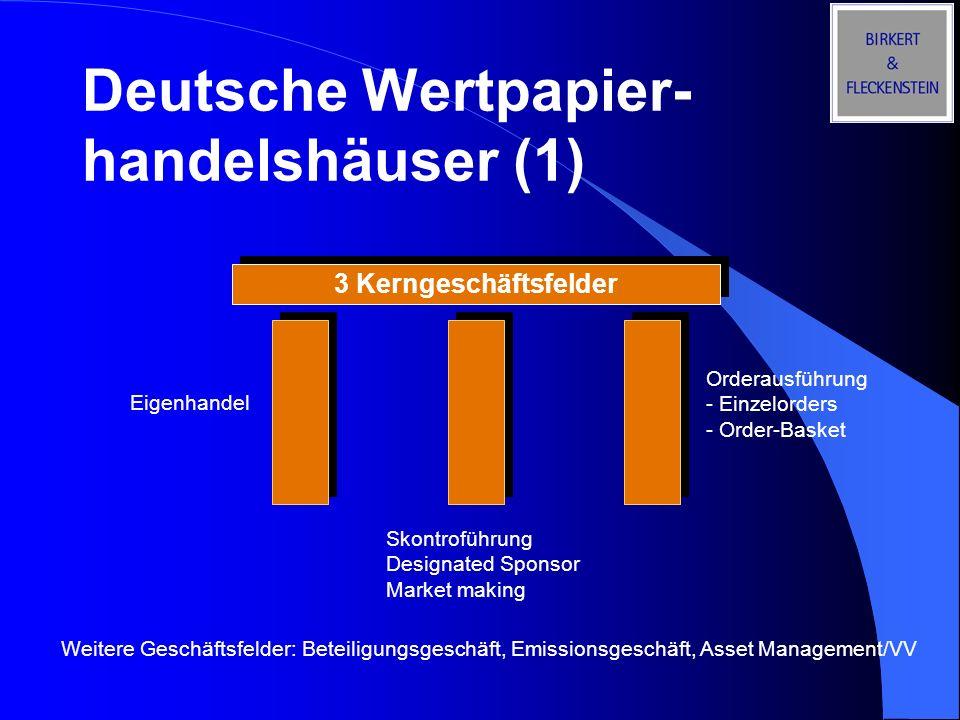 Deutsche Wertpapier- handelshäuser (1) Eigenhandel Skontroführung Designated Sponsor Market making Orderausführung - Einzelorders - Order-Basket Weite
