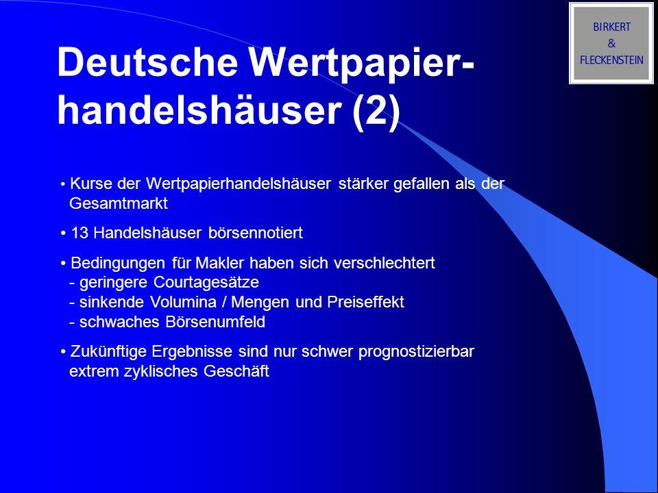 Deutsche Wertpapier- handelshäuser (2) Kurse der Wertpapierhandelshäuser stärker gefallen als der Gesamtmarkt 13 Handelshäuser börsennotiert Bedingung