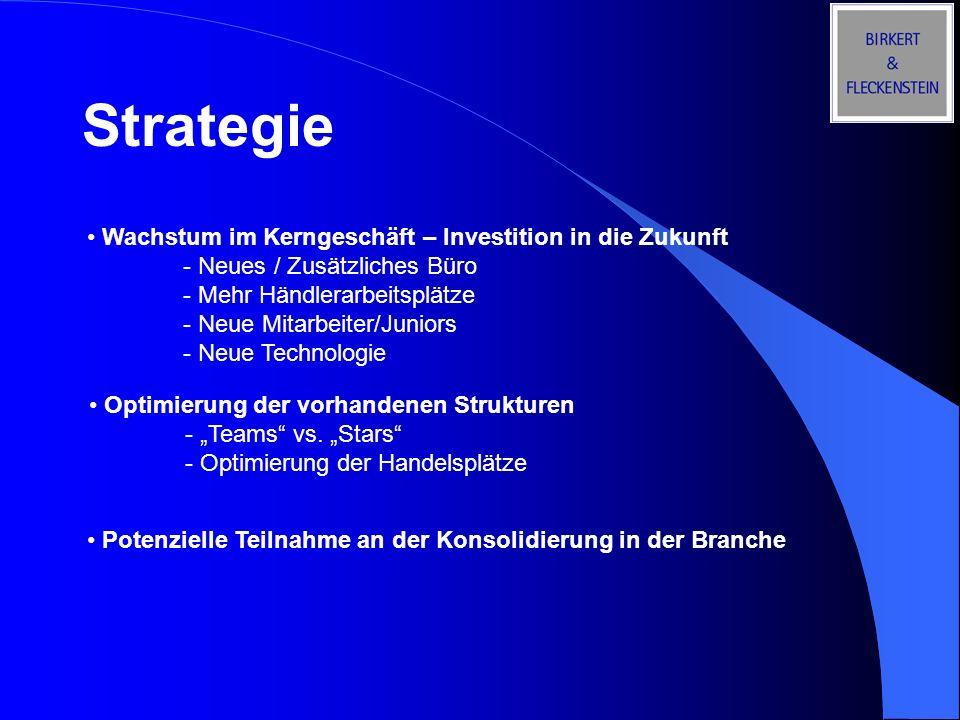 Strategie Potenzielle Teilnahme an der Konsolidierung in der Branche Wachstum im Kerngeschäft – Investition in die Zukunft - Neues / Zusätzliches Büro