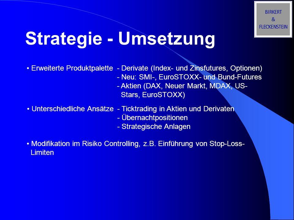Strategie - Umsetzung Unterschiedliche Ansätze - Ticktrading in Aktien und Derivaten - Übernachtpositionen - Strategische Anlagen Erweiterte Produktpa