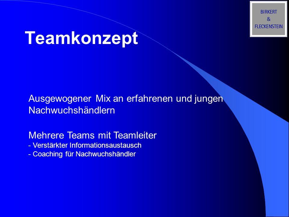 Teamkonzept Ausgewogener Mix an erfahrenen und jungen Nachwuchshändlern Mehrere Teams mit Teamleiter - Verstärkter Informationsaustausch - Coaching fü