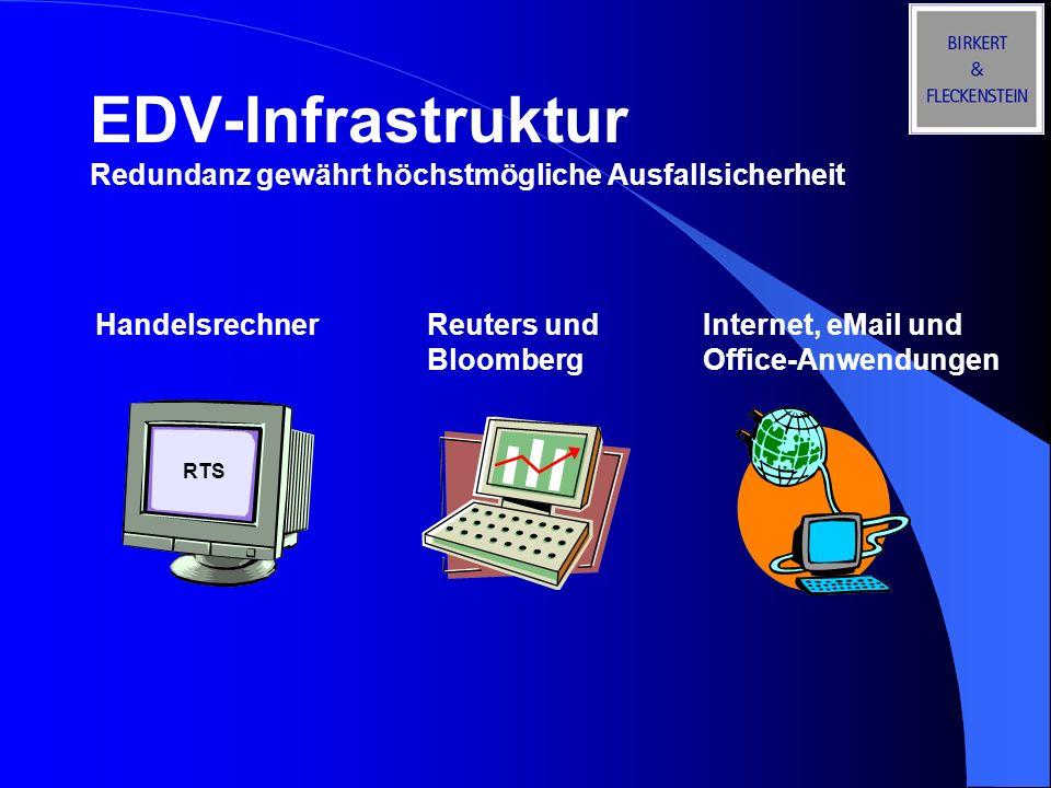 EDV-Infrastruktur Redundanz gewährt höchstmögliche Ausfallsicherheit Reuters und Bloomberg Internet, eMail und Office-Anwendungen Handelsrechner RTS