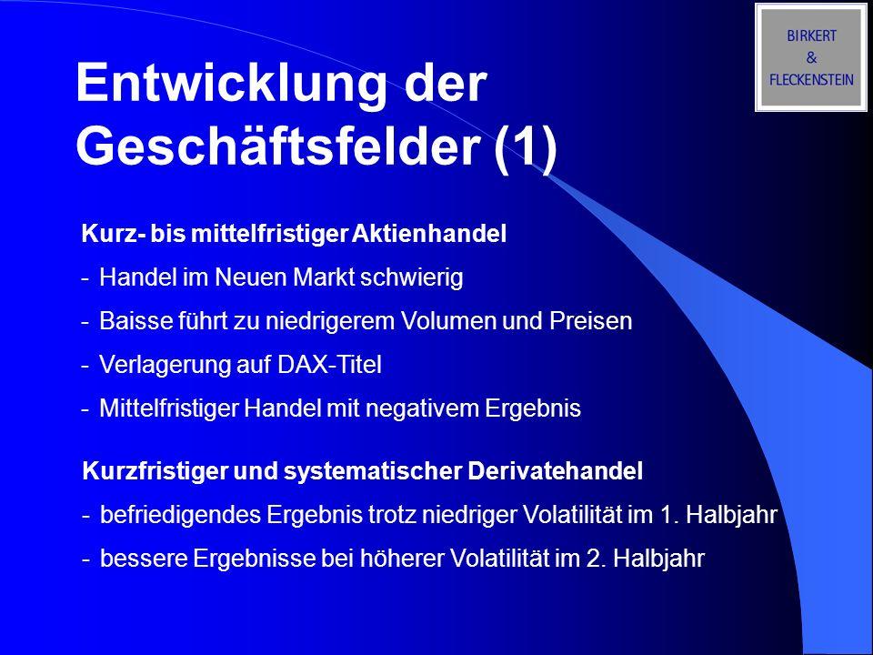 Strategie - Umsetzung Unterschiedliche Ansätze - Ticktrading in Aktien und Derivaten - Übernachtpositionen - Strategische Anlagen Erweiterte Produktpalette - Derivate (Index- und Zinsfutures, Optionen) - Neu: SMI-, EuroSTOXX- und Bund-Futures - Aktien (DAX, Neuer Markt, MDAX, US- Stars, EuroSTOXX) Modifikation im Risiko Controlling, z.B.