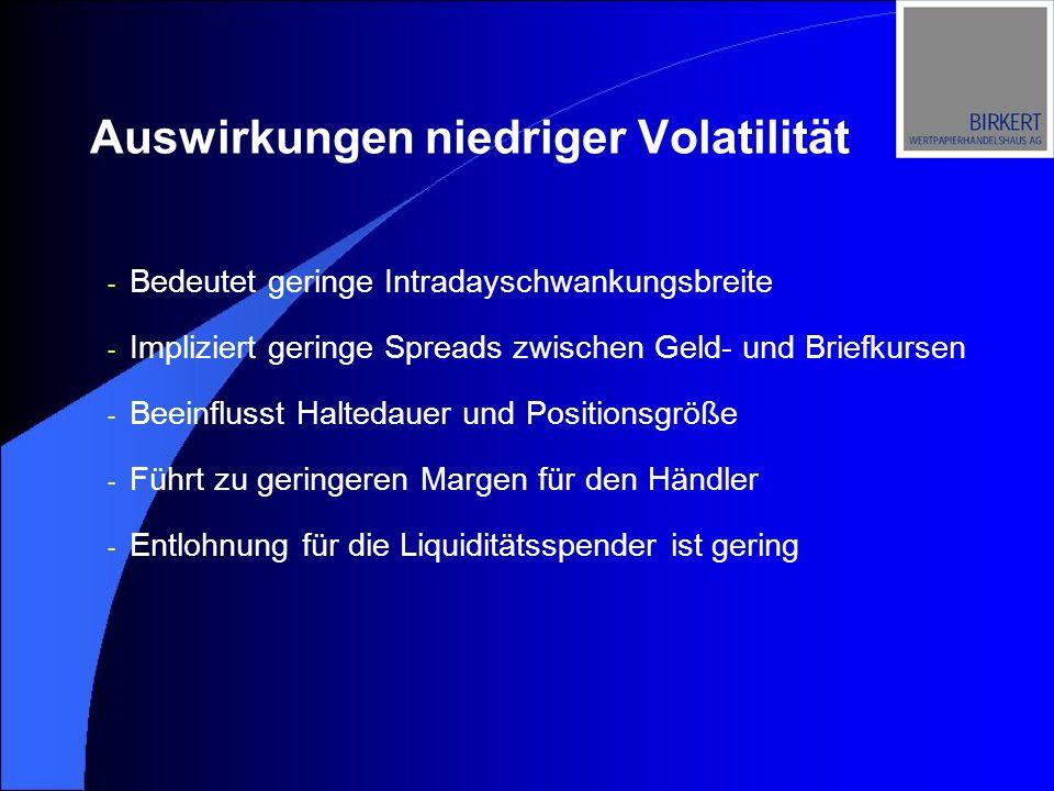Tagesordnung 3.Beschlussfassung über die Entlastung des Aufsichtsrats für das Geschäftsjahr 2004