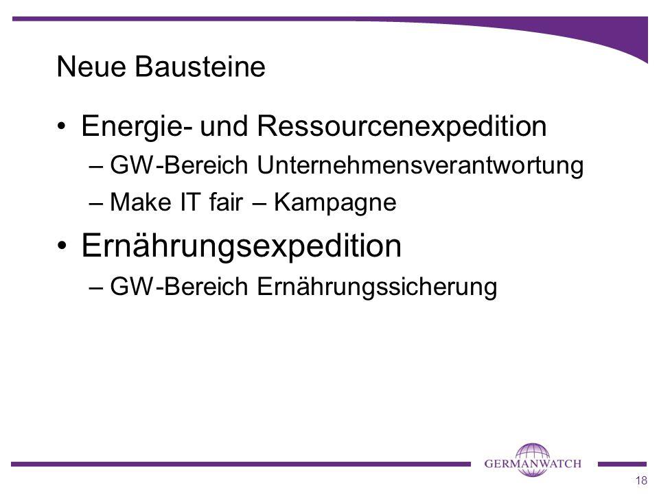 18 Neue Bausteine Energie- und Ressourcenexpedition –GW-Bereich Unternehmensverantwortung –Make IT fair – Kampagne Ernährungsexpedition –GW-Bereich Er