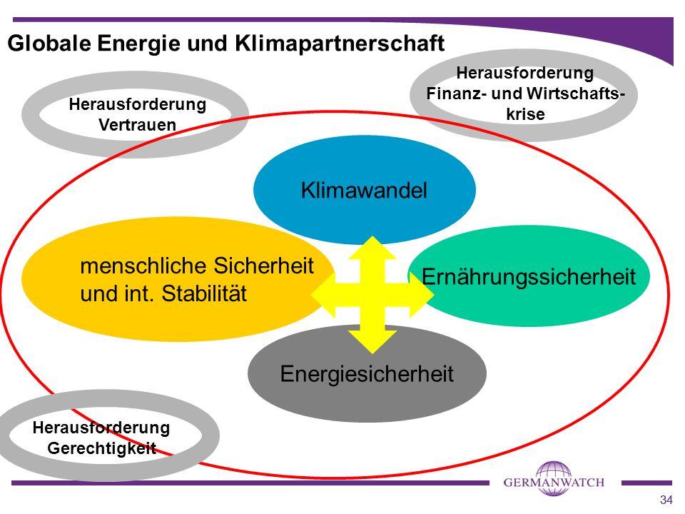 34 menschliche Sicherheit und int. Stabilität Ernährungssicherheit Klimawandel 34 Globale Energie und Klimapartnerschaft Energiesicherheit Herausforde