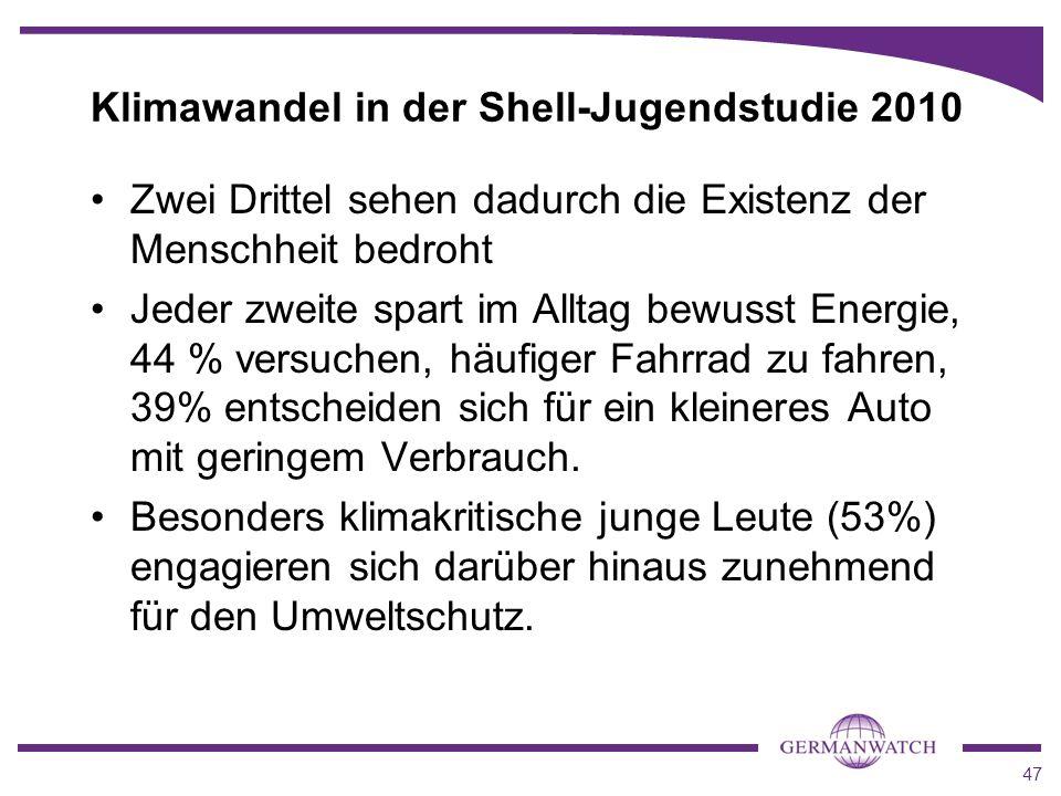 47 Klimawandel in der Shell-Jugendstudie 2010 Zwei Drittel sehen dadurch die Existenz der Menschheit bedroht Jeder zweite spart im Alltag bewusst Ener