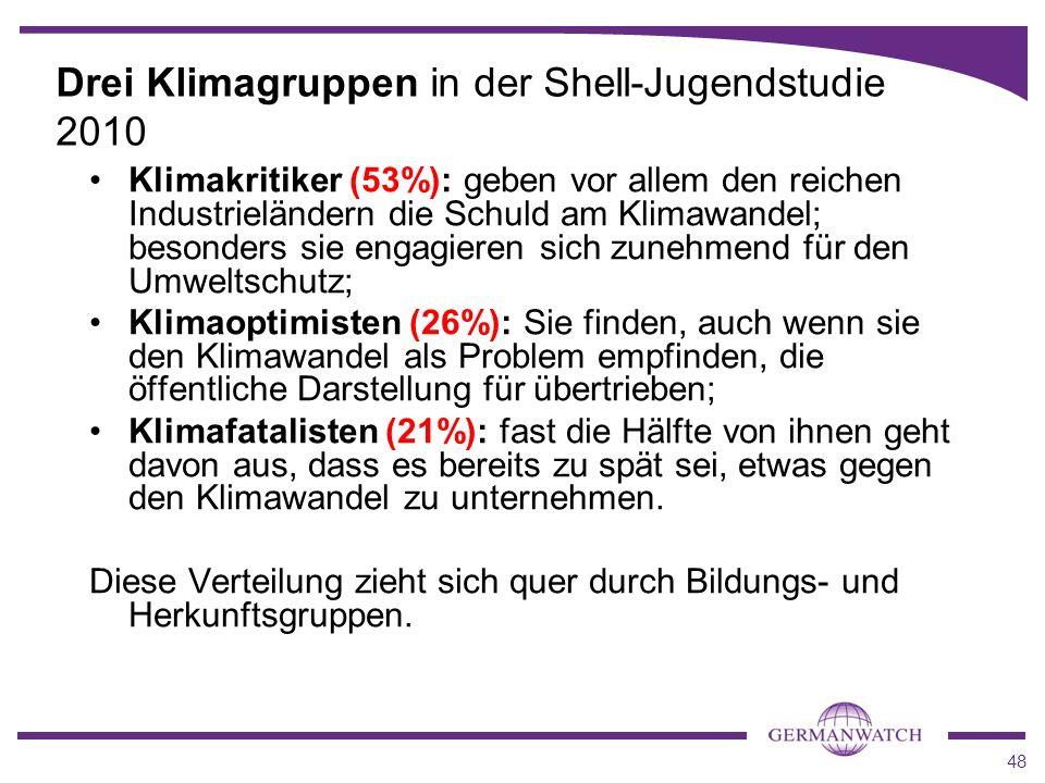 48 Drei Klimagruppen in der Shell-Jugendstudie 2010 Klimakritiker (53%): geben vor allem den reichen Industrieländern die Schuld am Klimawandel; beson