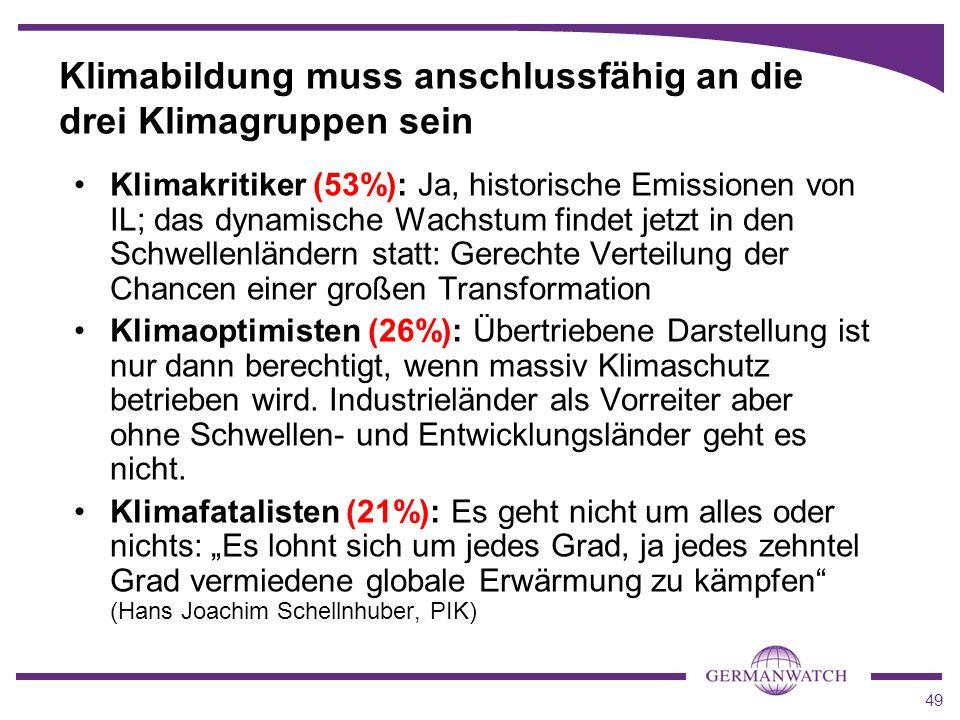 49 Klimabildung muss anschlussfähig an die drei Klimagruppen sein Klimakritiker (53%): Ja, historische Emissionen von IL; das dynamische Wachstum find