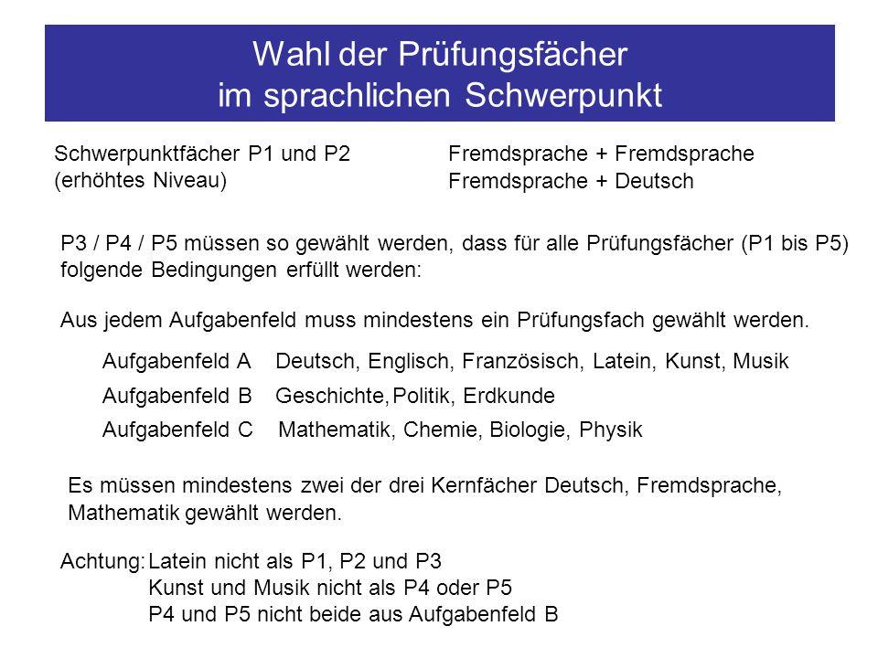Wahl der Prüfungsfächer im musisch-künstlerischen Schwerpunkt Schwerpunktfächer P1 und P2 (erhöhtes Niveau) Kunst + Deutsch Musik + Deutsch Kunst + Mathematik Musik + Mathematik P3 / P4 / P5 müssen so gewählt werden, dass für alle Prüfungsfächer (P1 bis P5) folgende Bedingungen erfüllt werden: Aus jedem Aufgabenfeld muss mindestens ein Prüfungsfach gewählt werden.