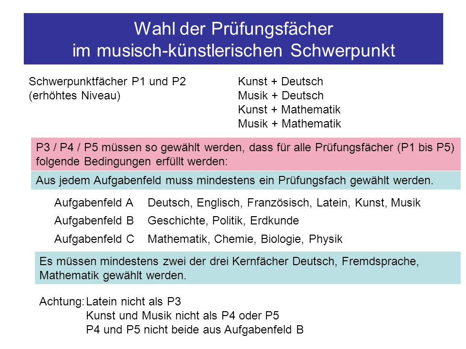 Wahl der Prüfungsfächer im musisch-künstlerischen Schwerpunkt Schwerpunktfächer P1 und P2 (erhöhtes Niveau) Musik + Deutsch Kunst + Mathematik Musik + Mathematik P3 / P4 / P5 müssen so gewählt werden, dass für alle Prüfungsfächer (P1 bis P5) folgende Bedingungen erfüllt werden: Aus jedem Aufgabenfeld muss mindestens ein Prüfungsfach gewählt werden.