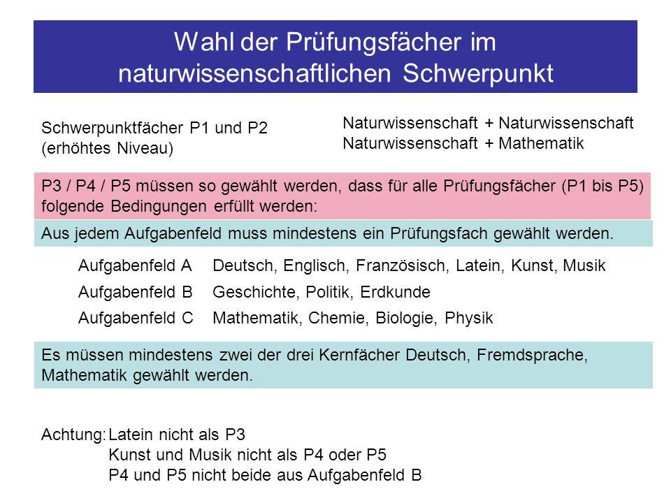 Wahl der Prüfungsfächer im naturwissenschaftlichen Schwerpunkt P3 / P4 / P5 müssen so gewählt werden, dass für alle Prüfungsfächer (P1 bis P5) folgende Bedingungen erfüllt werden: Schwerpunktfächer P1 und P2 (erhöhtes Niveau) Naturwissenschaft + Naturwissenschaft Aus jedem Aufgabenfeld muss mindestens ein Prüfungsfach gewählt werden.