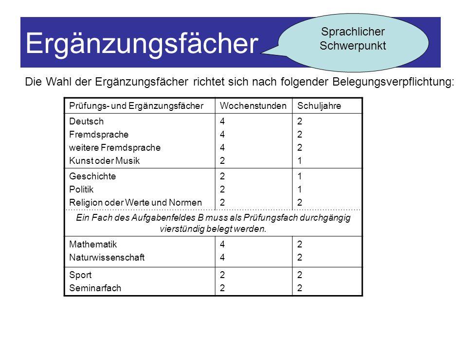 Ergänzungsfächer Die Wahl der Ergänzungsfächer richtet sich nach folgender Belegungsverpflichtung: Sprachlicher Schwerpunkt Prüfungs- und Ergänzungsfä