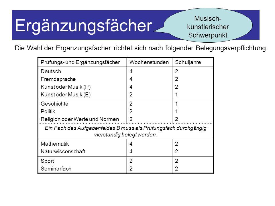 Ergänzungsfächer Die Wahl der Ergänzungsfächer richtet sich nach folgender Belegungsverpflichtung: Musisch- künstlerischer Schwerpunkt Prüfungs- und E