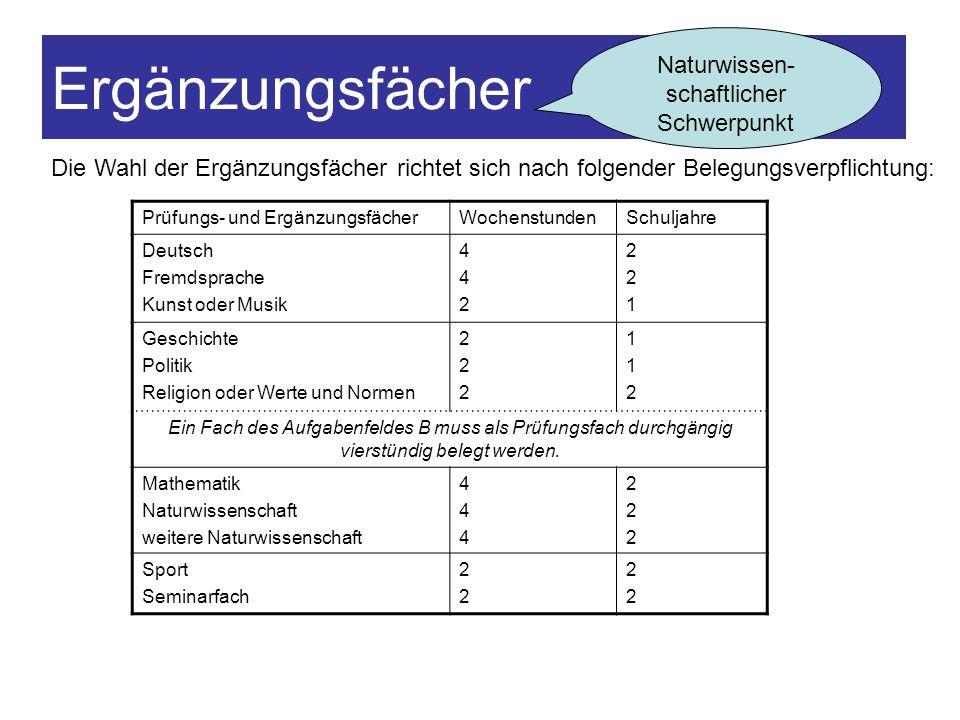 Ergänzungsfächer Die Wahl der Ergänzungsfächer richtet sich nach folgender Belegungsverpflichtung: Naturwissen- schaftlicher Schwerpunkt Prüfungs- und