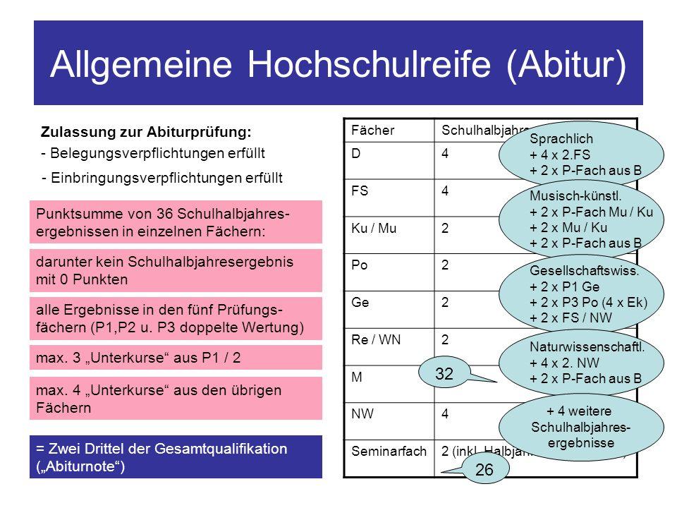 Allgemeine Hochschulreife (Abitur) Zulassung zur Abiturprüfung: - Belegungsverpflichtungen erfüllt Punktsumme von 36 Schulhalbjahres- ergebnissen in e