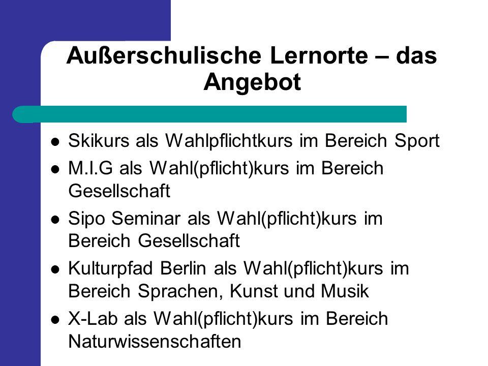 Außerschulische Lernorte – das Angebot Skikurs als Wahlpflichtkurs im Bereich Sport M.I.G als Wahl(pflicht)kurs im Bereich Gesellschaft Sipo Seminar a