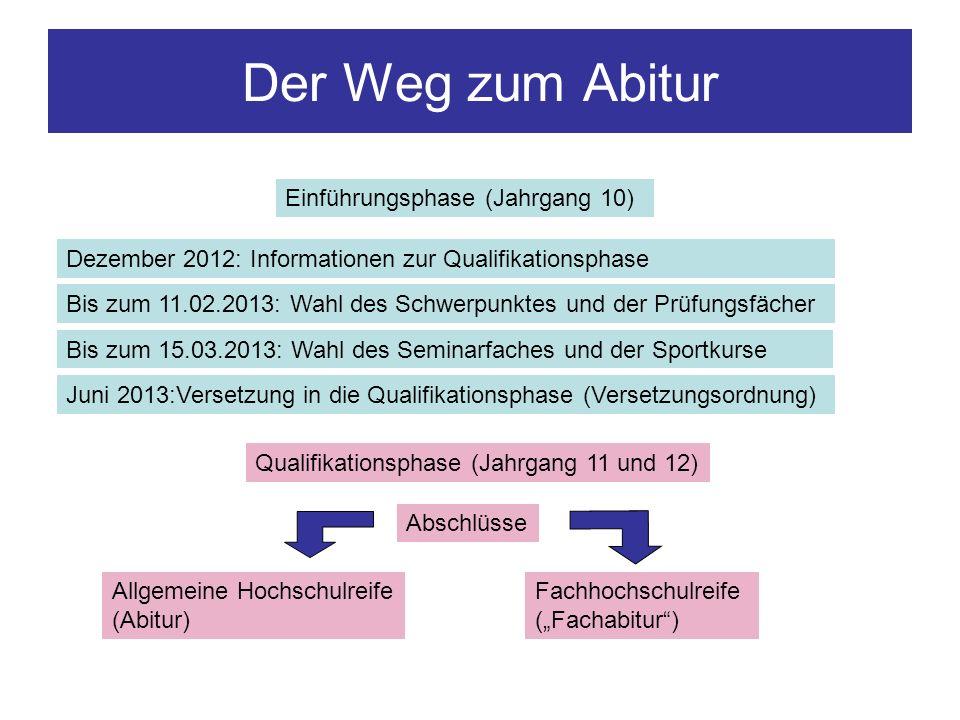 Der Weg zum Abitur Einführungsphase (Jahrgang 10) Dezember 2012: Informationen zur Qualifikationsphase Qualifikationsphase (Jahrgang 11 und 12) Abschl