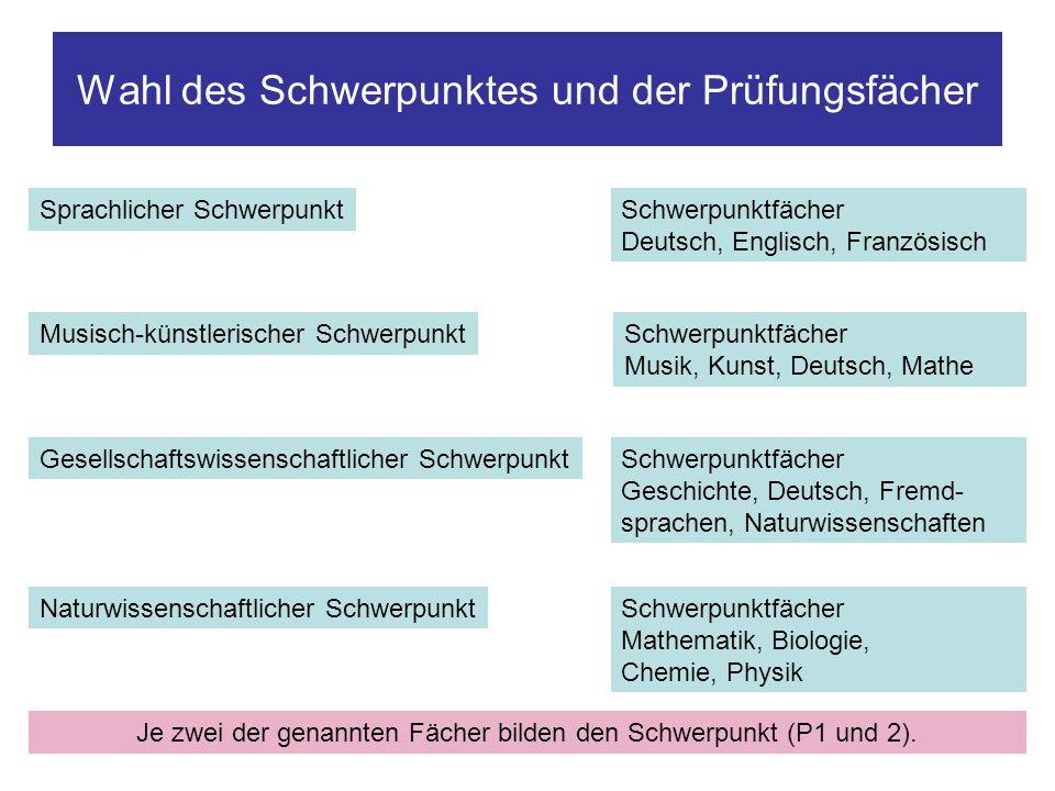 Wahl des Schwerpunktes und der Prüfungsfächer Sprachlicher SchwerpunktSchwerpunktfächer Deutsch, Englisch, Französisch Naturwissenschaftlicher Schwerp