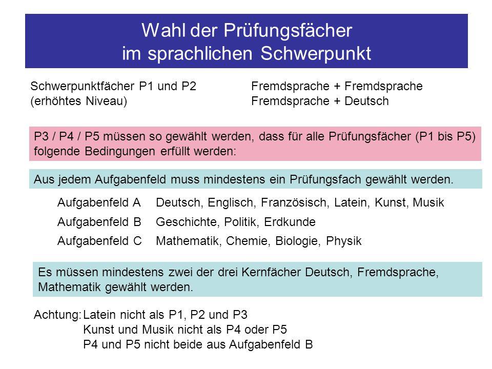 Wahl der Prüfungsfächer im sprachlichen Schwerpunkt Schwerpunktfächer P1 und P2 (erhöhtes Niveau) P3 / P4 / P5 müssen so gewählt werden, dass für alle Prüfungsfächer (P1 bis P5) folgende Bedingungen erfüllt werden: Aus jedem Aufgabenfeld muss mindestens ein Prüfungsfach gewählt werden.
