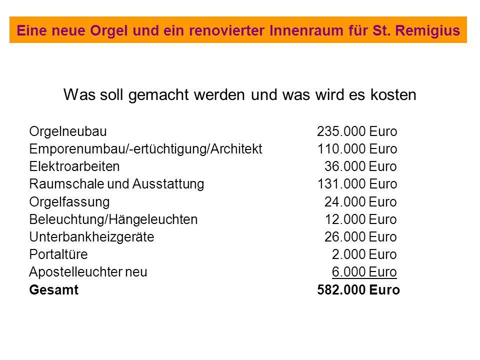 Was soll gemacht werden und was wird es kosten Orgelneubau235.000 Euro Emporenumbau/-ertüchtigung/Architekt110.000 Euro Elektroarbeiten 36.000 Euro Ra
