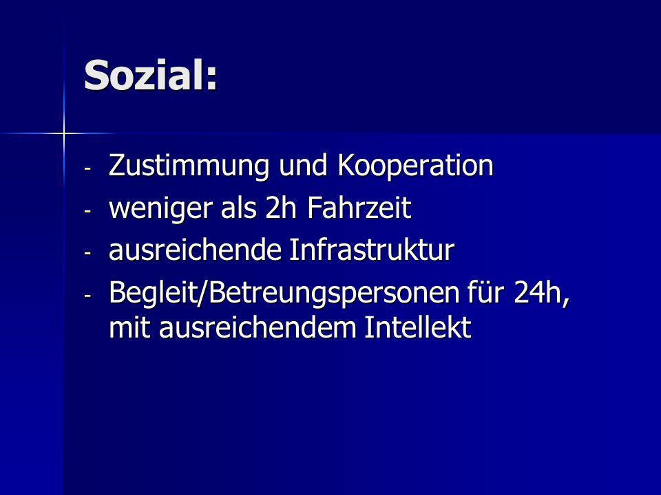 Sozial: - Zustimmung und Kooperation - weniger als 2h Fahrzeit - ausreichende Infrastruktur - Begleit/Betreungspersonen für 24h, mit ausreichendem Int