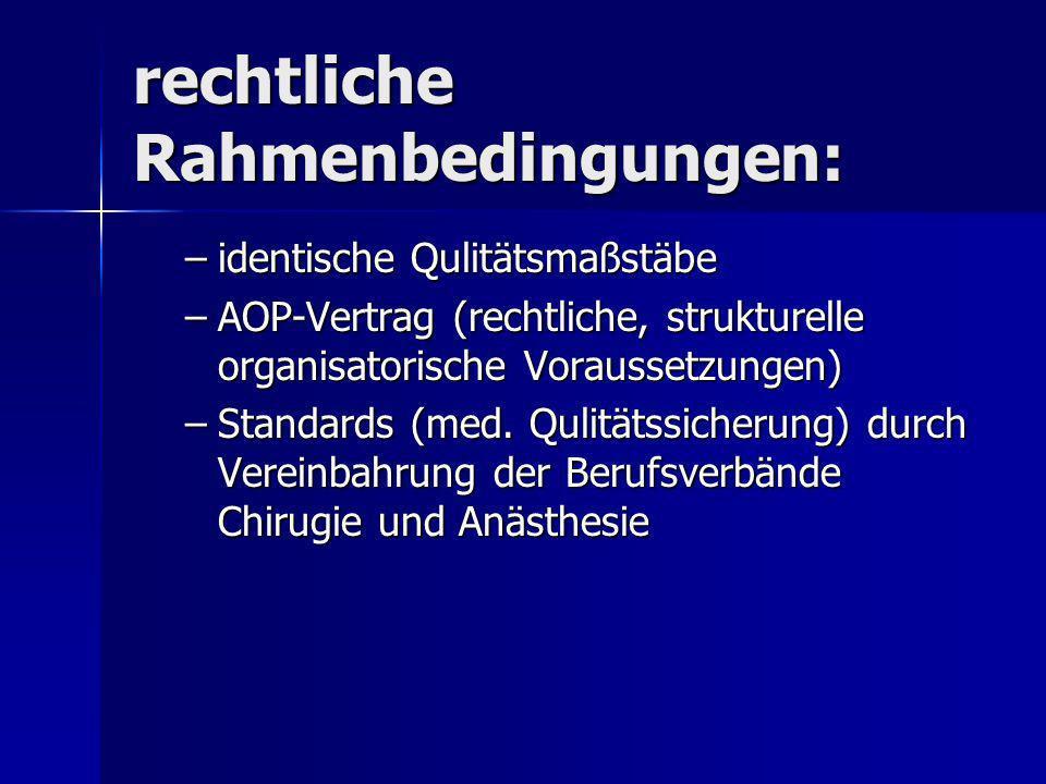 rechtliche Rahmenbedingungen: –identische Qulitätsmaßstäbe –AOP-Vertrag (rechtliche, strukturelle organisatorische Voraussetzungen) –Standards (med. Q