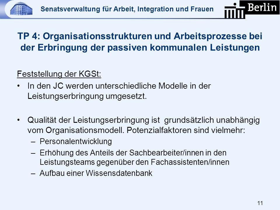 Senatsverwaltung für Arbeit, Integration und Frauen TP 4: Organisationsstrukturen und Arbeitsprozesse bei der Erbringung der passiven kommunalen Leist