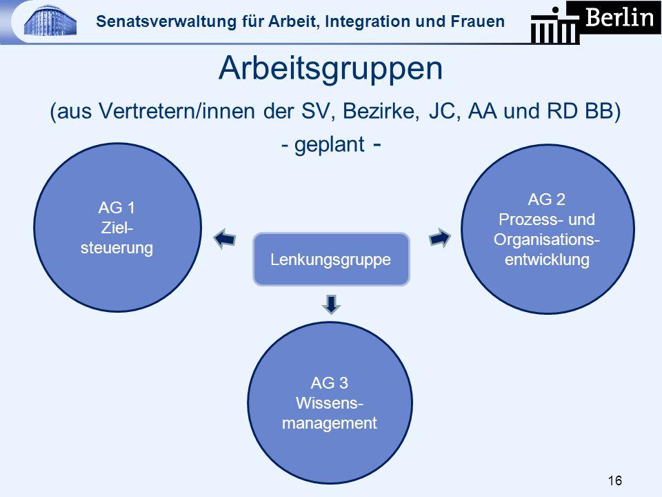 Senatsverwaltung für Arbeit, Integration und Frauen Arbeitsgruppen (aus Vertretern/innen der SV, Bezirke, JC, AA und RD BB) - geplant - 16 AG 1 Ziel-