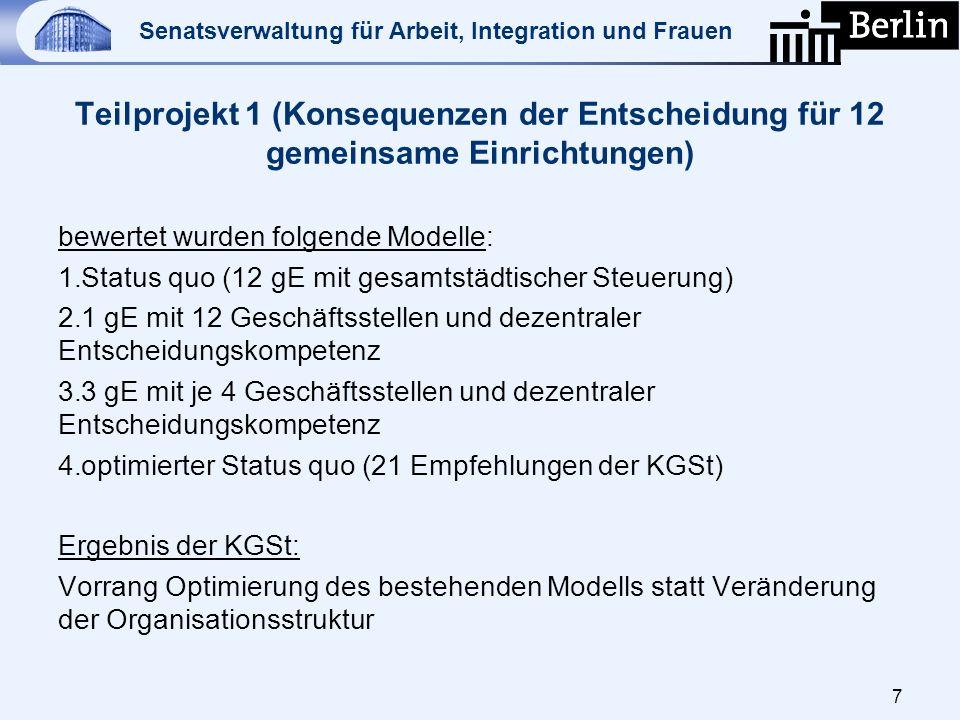 Senatsverwaltung für Arbeit, Integration und Frauen Teilprojekt 1 (Konsequenzen der Entscheidung für 12 gemeinsame Einrichtungen) bewertet wurden folg
