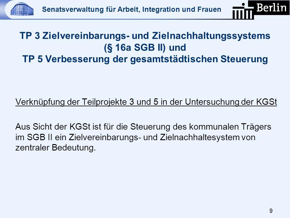 Senatsverwaltung für Arbeit, Integration und Frauen TP 3 Zielvereinbarungs- und Zielnachhaltungssystems (§ 16a SGB II) und TP 5 Verbesserung der gesam