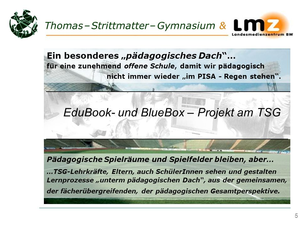 5 Thomas – Strittmatter – Gymnasium & Ein besonderes pädagogisches Dach… für eine zunehmend offene Schule, damit wir pädagogisch nicht immer wieder im