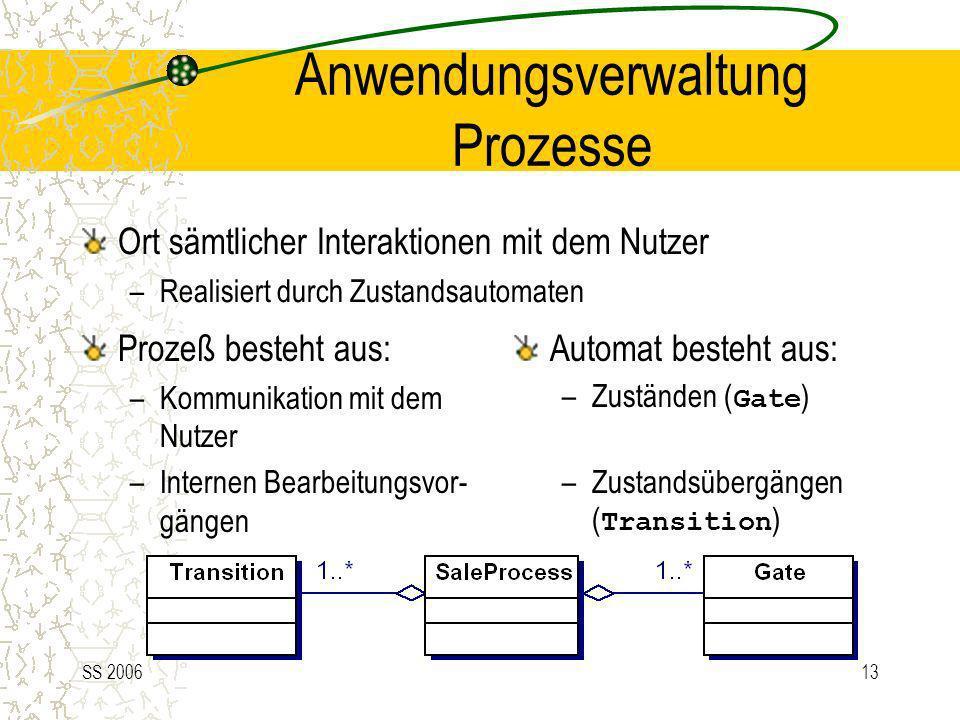 SS 200613 Anwendungsverwaltung Prozesse Prozeß besteht aus: –Kommunikation mit dem Nutzer –Internen Bearbeitungsvor- gängen Automat besteht aus: –Zust
