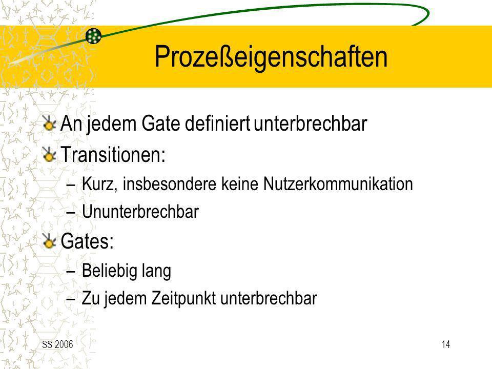 SS 200614 Prozeßeigenschaften An jedem Gate definiert unterbrechbar Transitionen: –Kurz, insbesondere keine Nutzerkommunikation –Ununterbrechbar Gates