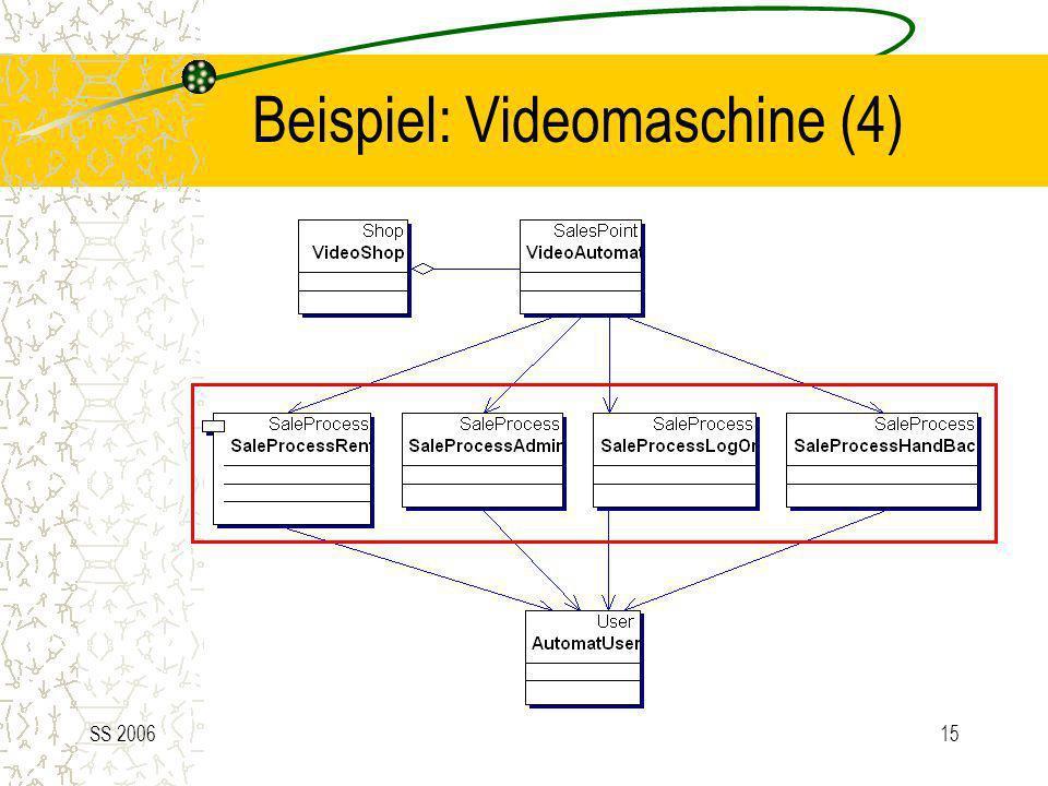 SS 200615 Beispiel: Videomaschine (4)