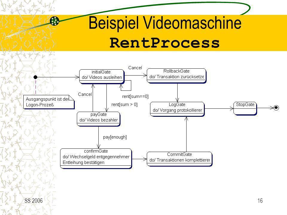 SS 200616 Beispiel Videomaschine RentProcess