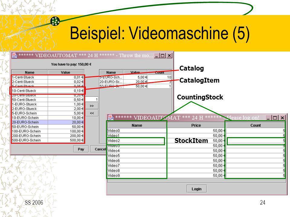 SS 200624 Beispiel: Videomaschine (5) CountingStock StockItem Catalog CatalogItem