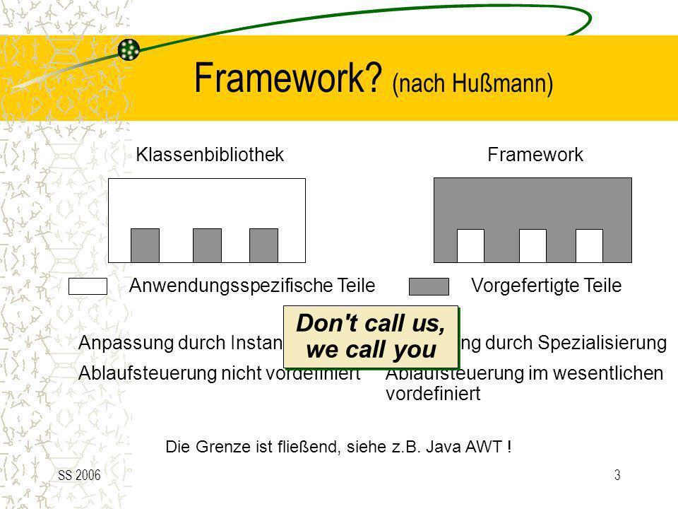 SS 20063 Framework? (nach Hußmann) Anpassung durch InstanziierungAnpassung durch Spezialisierung Ablaufsteuerung nicht vordefiniertAblaufsteuerung im