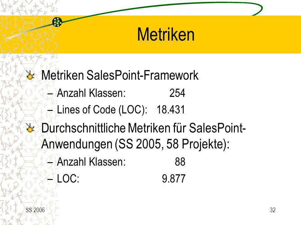SS 200632 Metriken Metriken SalesPoint-Framework –Anzahl Klassen:254 –Lines of Code (LOC):18.431 Durchschnittliche Metriken für SalesPoint- Anwendunge