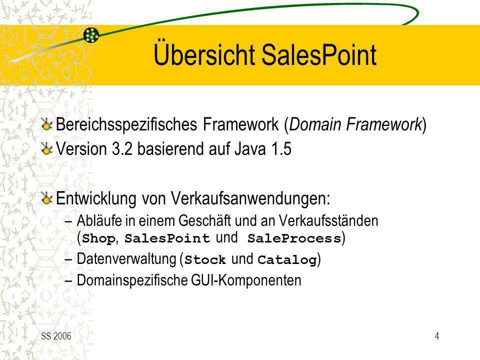 SS 20064 Bereichsspezifisches Framework ( Domain Framework ) Version 3.2 basierend auf Java 1.5 Entwicklung von Verkaufsanwendungen: –Abläufe in einem