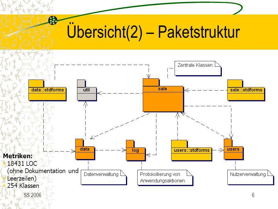 SS 20067 Gliederung Technische Realisierung des Frameworks SalesPoint –Framework.