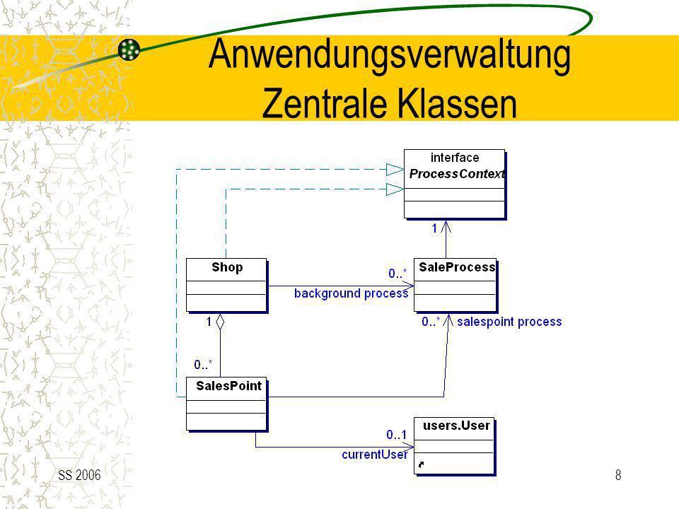 SS 200629 Benutzerverwaltung Verwaltet Benutzer ( User ) und deren Rechte ( Capability ) Neu erzeugte Benutzer erhalten Standardrechte