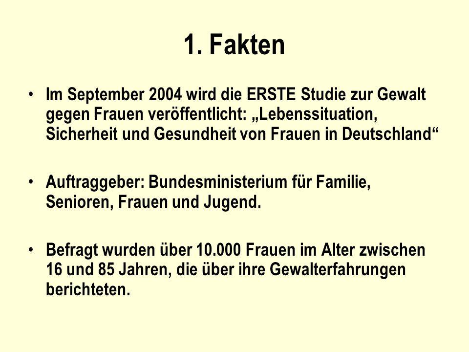 1. Fakten Im September 2004 wird die ERSTE Studie zur Gewalt gegen Frauen veröffentlicht: Lebenssituation, Sicherheit und Gesundheit von Frauen in Deu