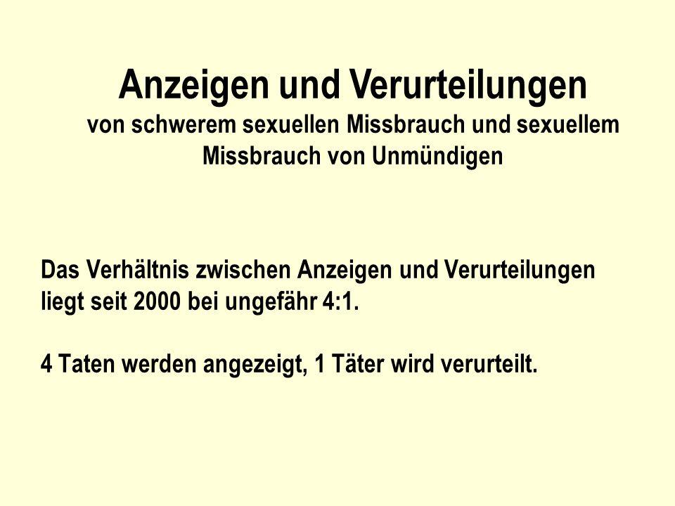 Das Verhältnis zwischen Anzeigen und Verurteilungen liegt seit 2000 bei ungefähr 4:1. 4 Taten werden angezeigt, 1 Täter wird verurteilt. Anzeigen und
